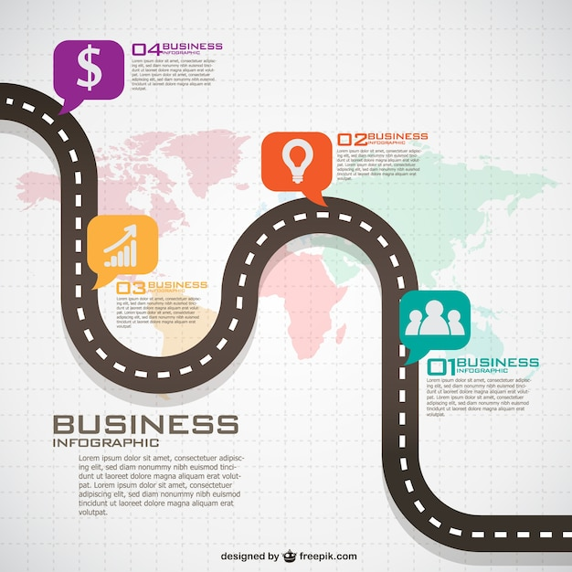 Infographic global business plan  Free Vector