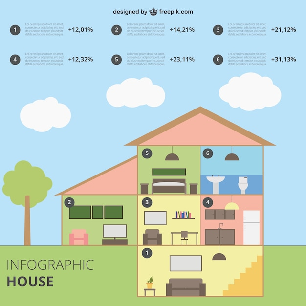 Infographic House Vector Free Download