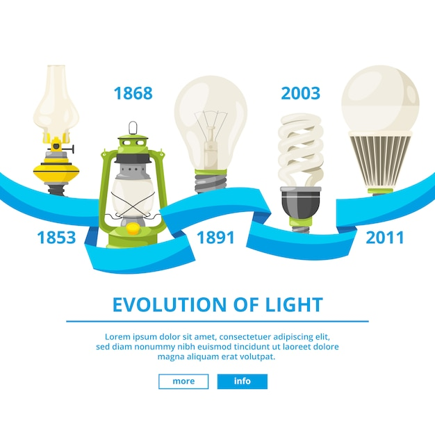 Infographic illustrations with different lamps Premium Vector