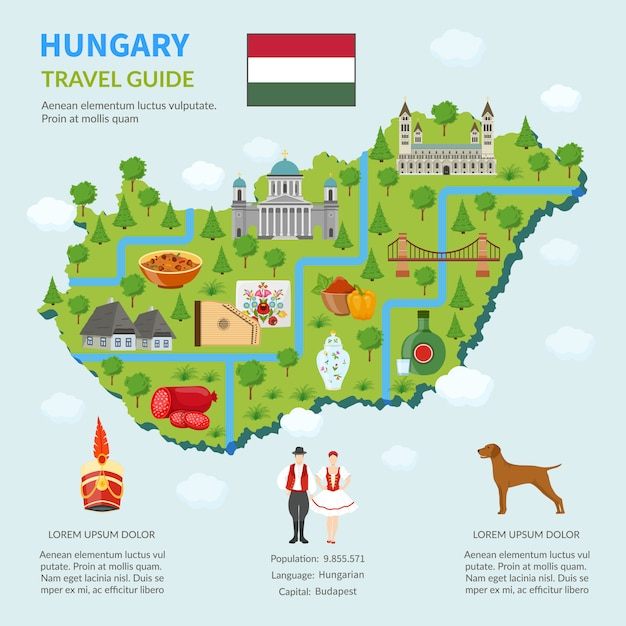 ハンガリーのインフォグラフィックマップ 無料ベクター