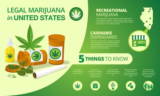 Статус легализации марихуаны в сша Premium векторы