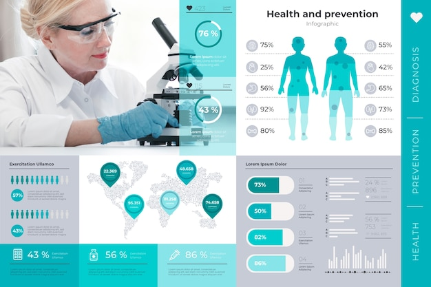 Infographic medical with photo Free Vector