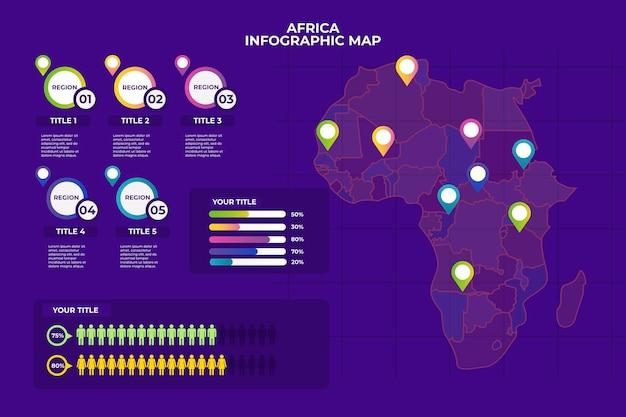 Инфографика карты африки в линейном дизайне Premium векторы