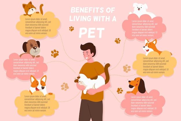 ペットと一緒に暮らすときのメリットのインフォグラフィック 無料ベクター
