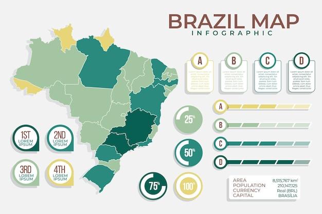 Инфографика карты бразилии в плоском дизайне Premium векторы