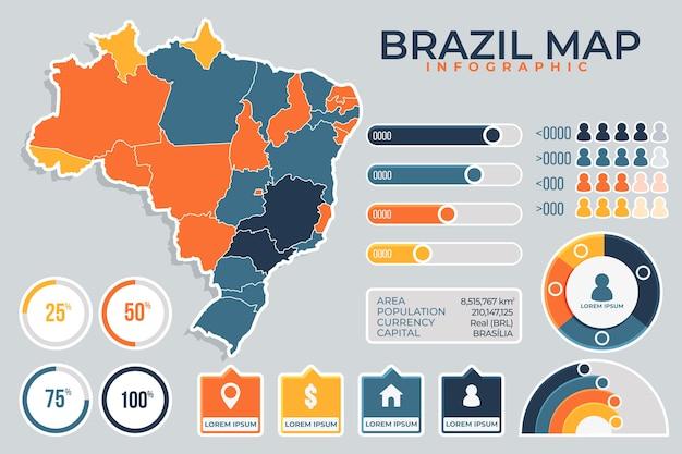 Инфографика цветной карты бразилии в плоском дизайне Premium векторы
