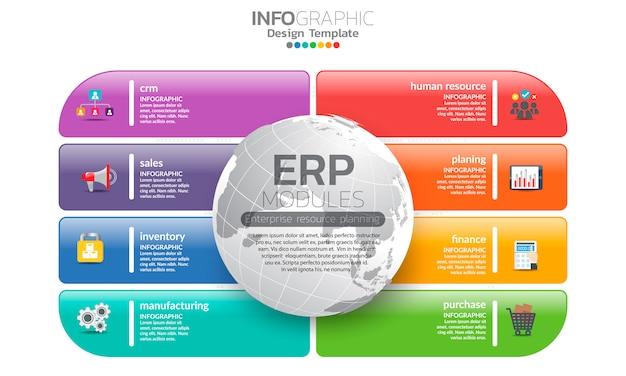 エンタープライズリソースプランニング(erp)モジュールの図、グラフ、アイコンデザインのインフォグラフィック。 Premiumベクター