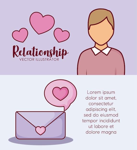 online dating och avslag
