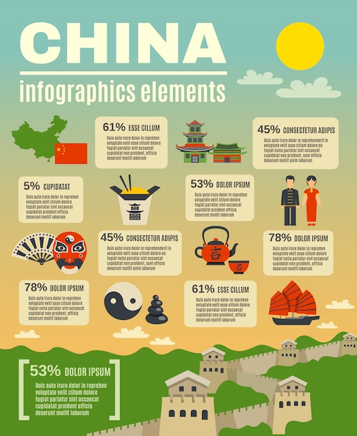 Infographic presentation  poster on chinese  culture Free Vector