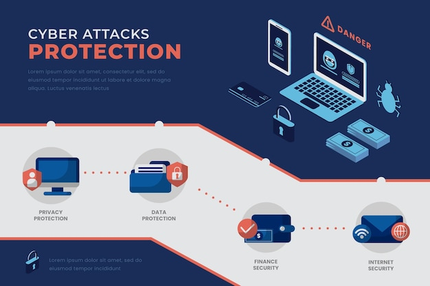 Infographic protect against cyber attacks Free Vector