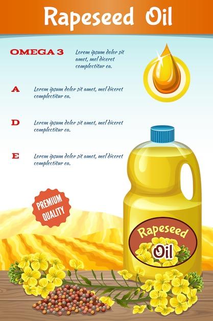 インフォグラフィック菜種油。 無料ベクター
