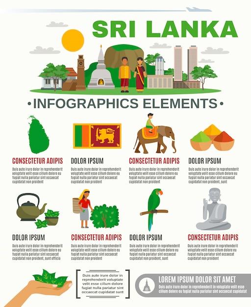 Infographic sri lanka Vettore gratuito