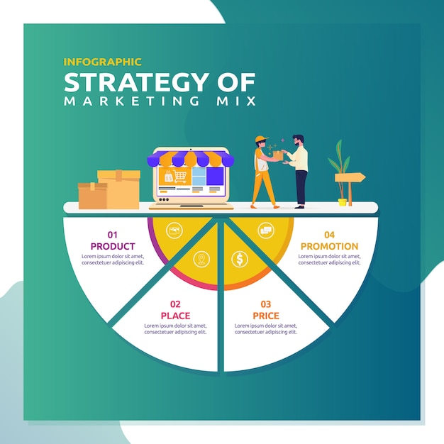Infographic for strategy of marketing mix Premium Vector
