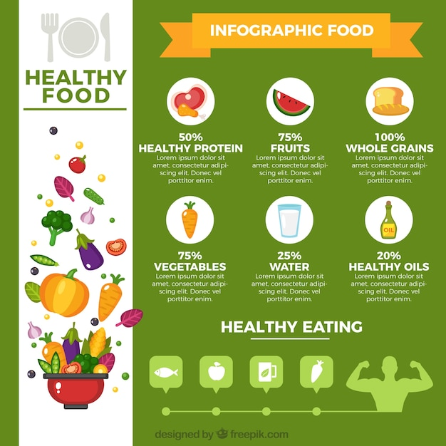 Infographic Template About Healthy Food Vector Free Download