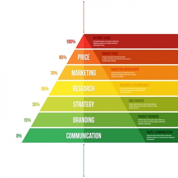 advertising pyramid