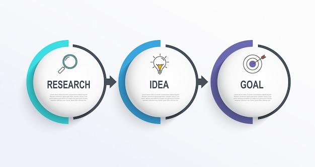 Инфографики шаблон визуализации бизнес-данных на временной шкале с 3 шагами. диаграмма рабочего процесса или баннер для веб-дизайна. Premium векторы