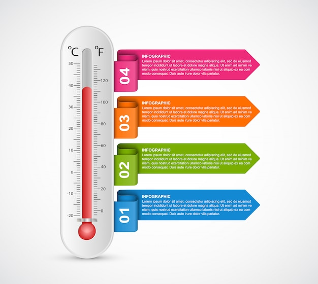 Infographic thermometer template Premium Vector