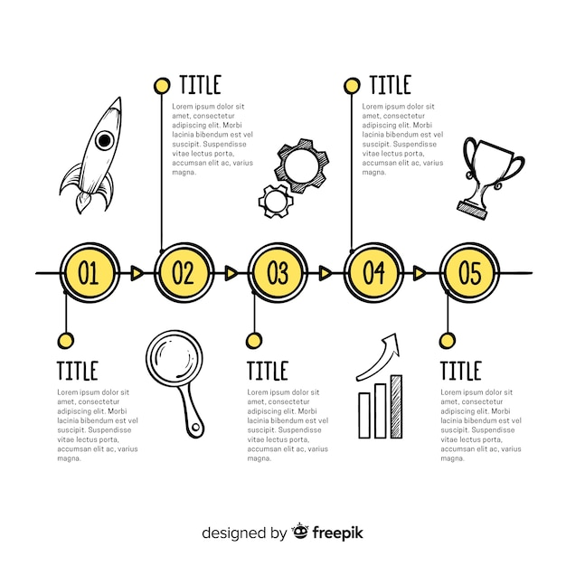 Infographic timeline hand drawn made Free Vector