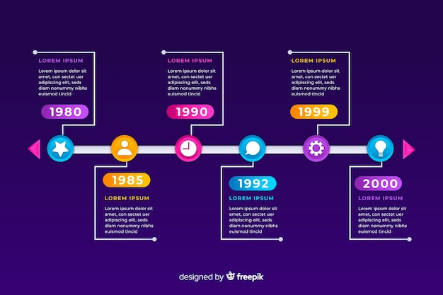 Infographic timeline marketing charts periodic plan Free Vector