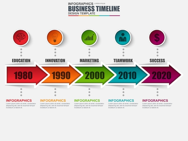 Infographic timeline vector design template. Can be used for workflow layout. Premium Vector