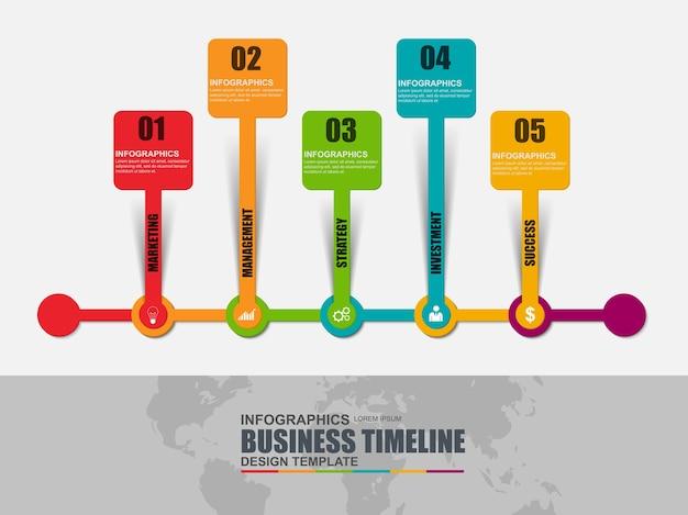 startup timeline template