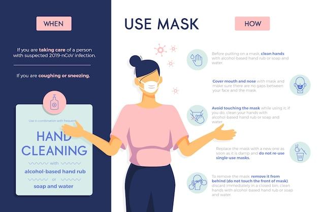 Suggerimenti infografici per l'utilizzo della maschera Vettore gratuito
