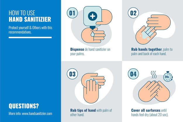 Infographic for using hand sanitizer Premium Vector