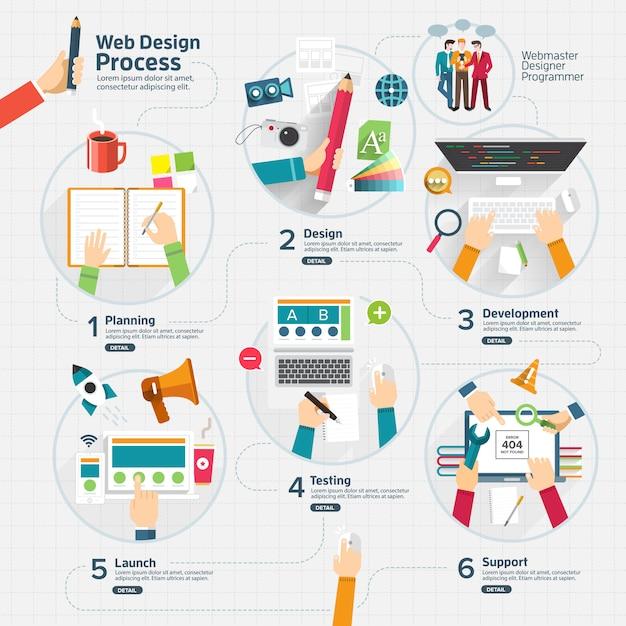 Infographic web design process Premium Vector