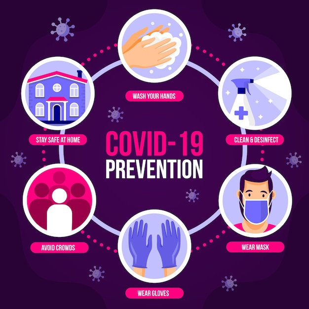 Infographic with coronavirus prevention methods Free Vector