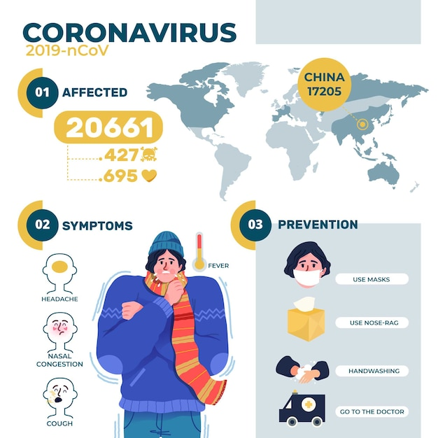Infographic with details about coronavirus with illustrated man Free Vector