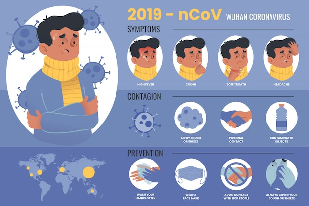 Infographic with details about coronavirus with illustrated sick man Free Vector