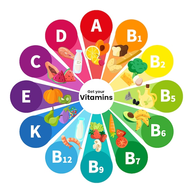 Infographic with different colorful vitamins Free Vector