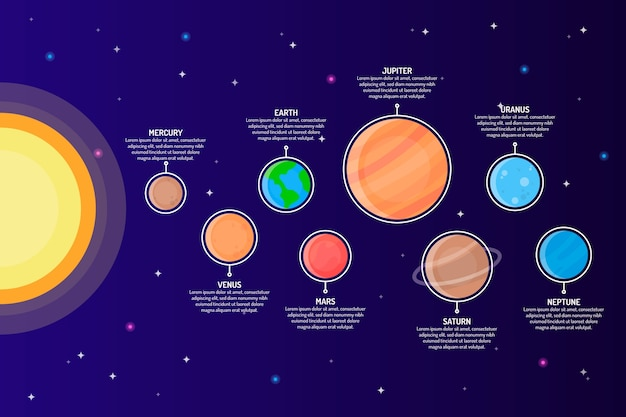 Infographic with solar system Free Vector