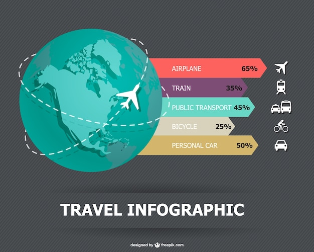 Infographic World Travel Vector Free Download