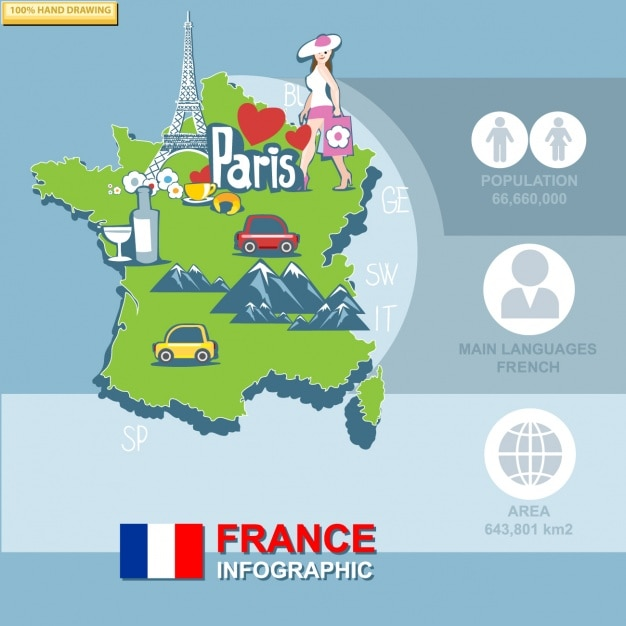 infographics about france tourism_1268 40