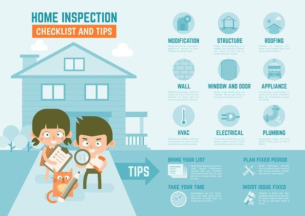 Infographics about home inspection checklist and tips Premium Vector