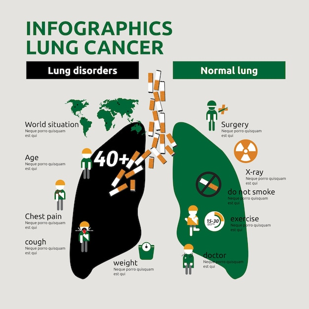 Infographics about lung cancer risk factors and symptoms Premium Vector