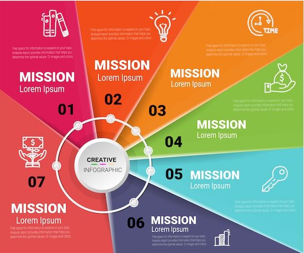Infographics design vector and presentation business. Premium Vector