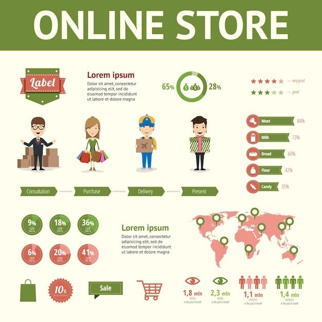 Infografiche ed elementi sul tema del mercato e dello shopping. Vettore gratuito