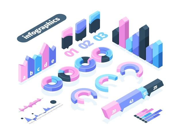 インフォグラフィックアイソメトリック要素セット。インフォグラフィックシンボル円グラフ波破線ビジネスグラフ振動デジタル波ウェブプレゼンテーション現代統計。 Premiumベクター
