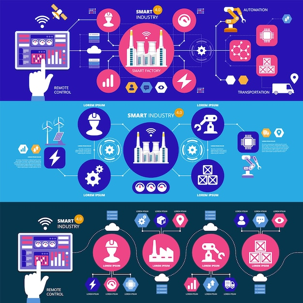 Infographics smart industry 4.0. artificial intelligence. automation and user interface concept. user connecting with a tablet and exchanging data with a cyber-physical system. set of  banners. Premium Vector