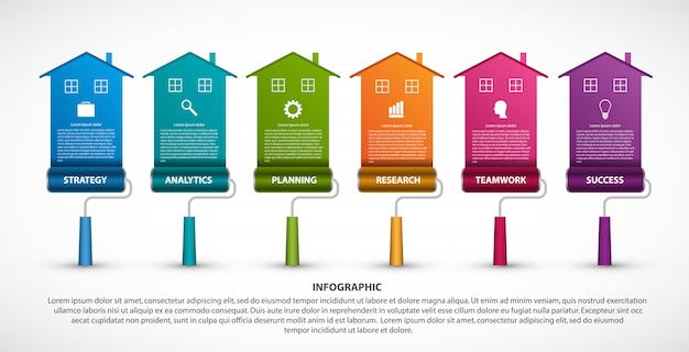 Infographics template, roller brushes painting at home. Premium Vector