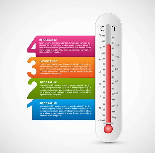 Infographics thermometer design template. Premium Vector
