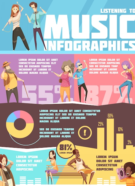 Infographics with information and charts about people Free Vector