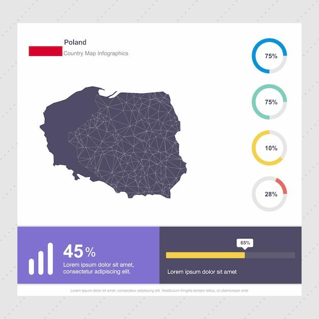 ポーランドの地図とフラグinfographicsのテンプレート Premiumベクター