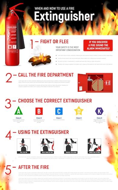 Плакат схемы infographics огнетушителя с реалистическим изображением пламени и схематические пиктограммы с иллюстрацией текстовых подписей Бесплатные векторы