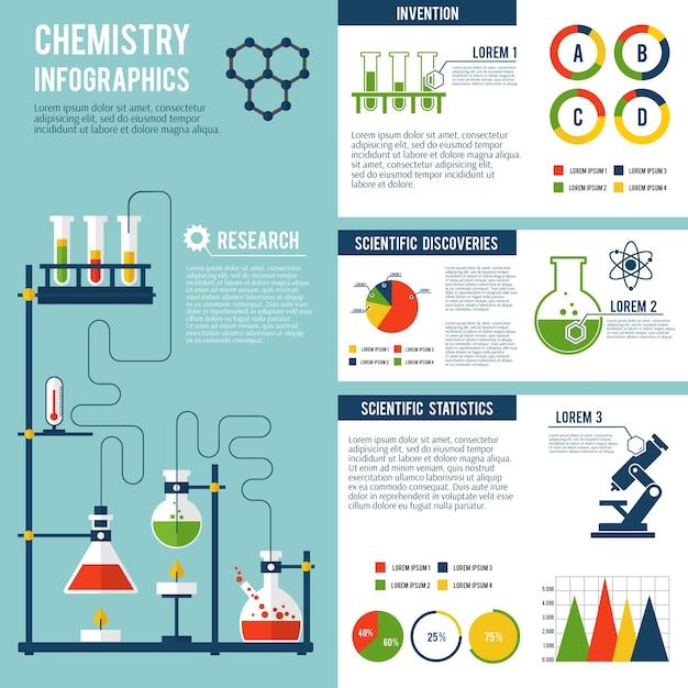 化学のinfographicsセット 無料ベクター