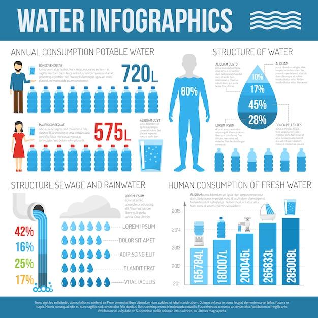 水のinfographicsセット 無料ベクター