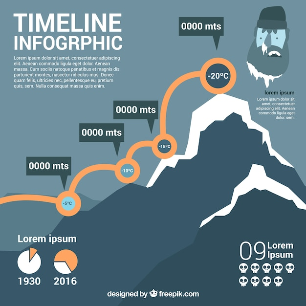 Infography about the ascent of a mountain Free Vector