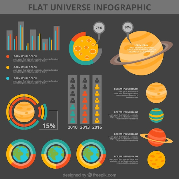 Infography about the different planets Free Vector